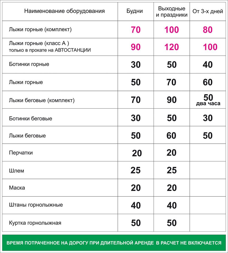 Стоимость проката горных и беговых лыж в Харькове