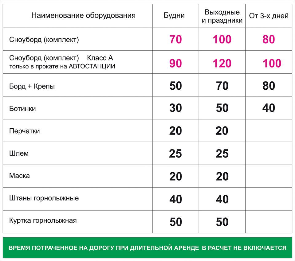 Стоимость проката сноубордов в Харькове